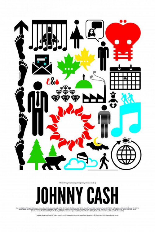 Johnny Cash Icon Poster